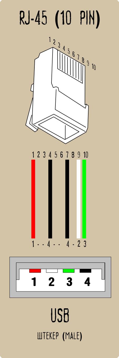Кабель UPS->PC под коннекторы RJ-45 (10 pin) и USB