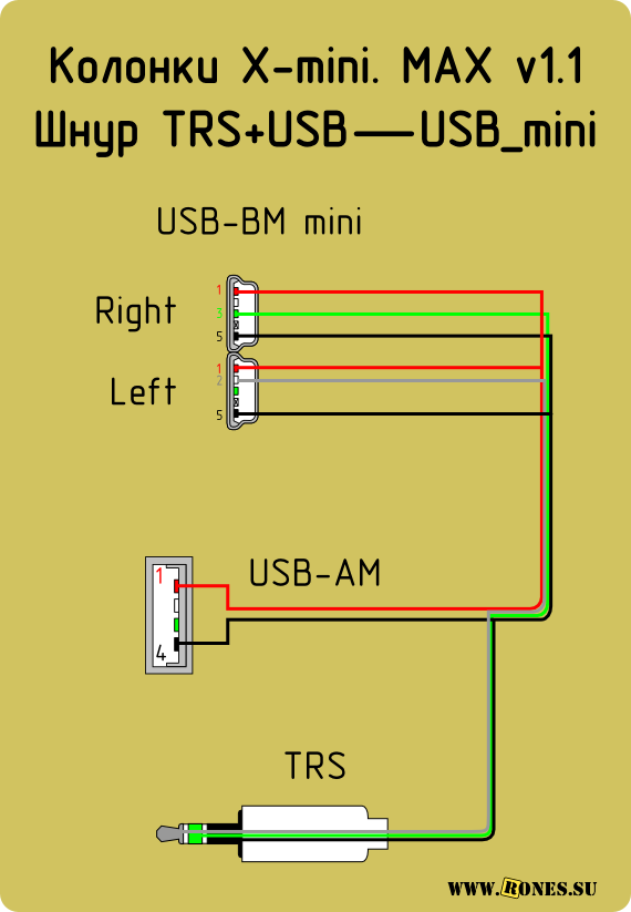 Шнур для колонок X-mini