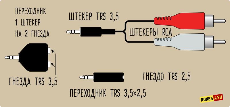 Сочиняем TRSj2,5-RCAp из трёх готовых переходников