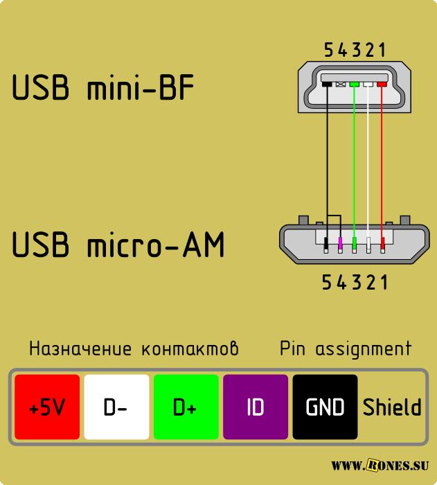 Переходник для клавиатуры к планшету USB mini-BF — USB micro-AM