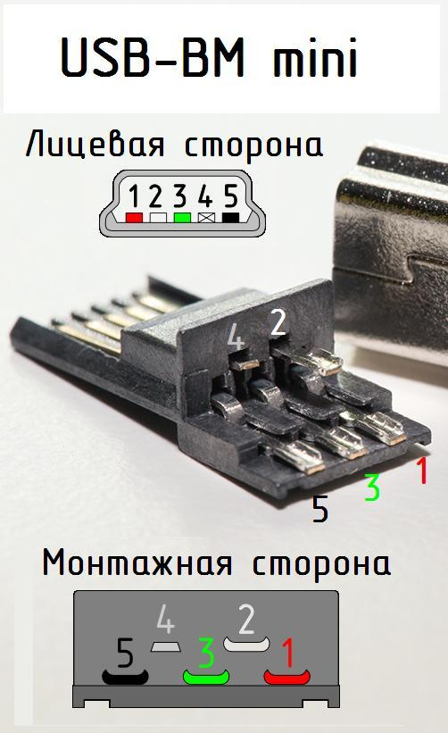 USB-BM mini