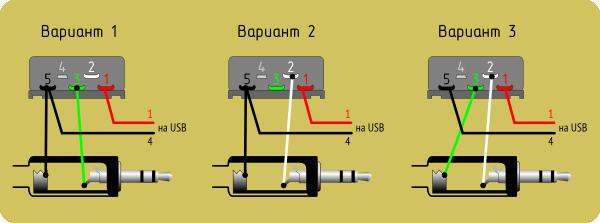 USB-BM mini-TRS
