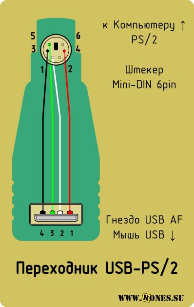 Переходник USB-PS/2 и PS/2-USB