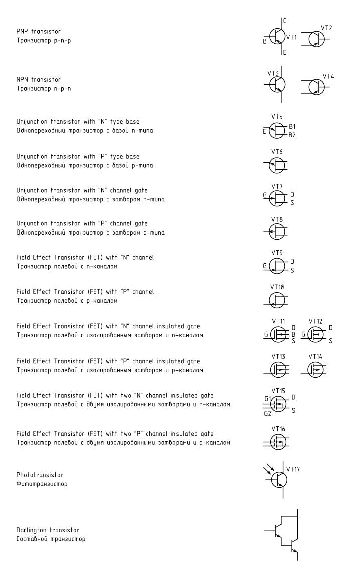 условние обозначения радиодетали в схема