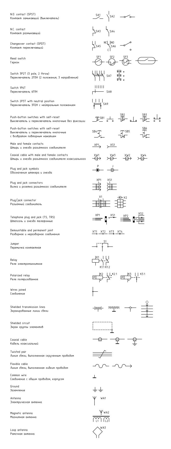 Переключатели, реле, провода, соединители, антенны