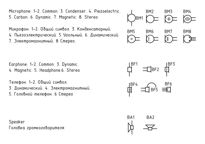 Обозначение электроакустических устройств