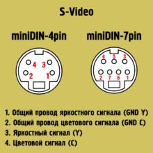 Распиновка S-Video