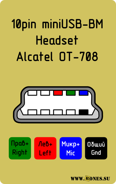 Alcatel708_10pin_miniUSB_BM