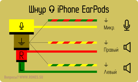 how to fix apple earpods wire