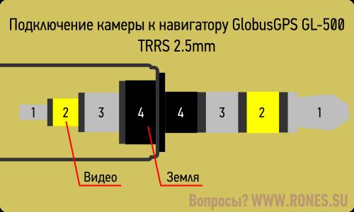 Подключение видео через джек к автонавигатору Globus