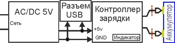 ChargerFrog02_diagram