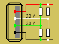Типы зарядных портов