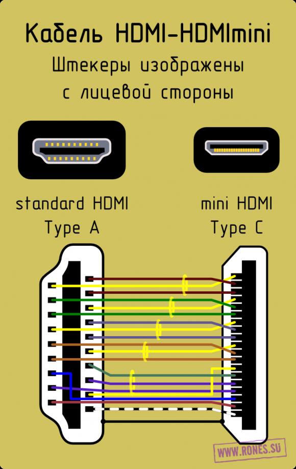 Различные устройства распиновка и описание pinouts