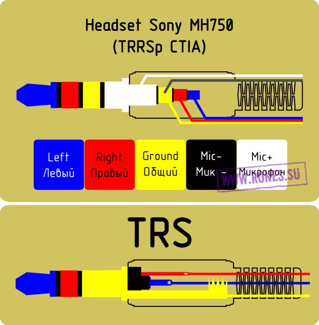 Headset_Sony_MH750_CTIA_pinout