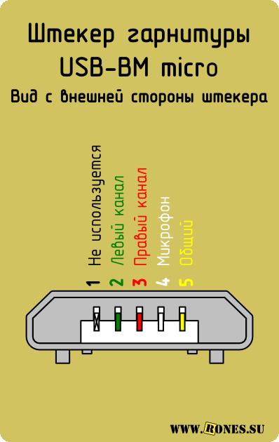 Headset_microUSB-BM
