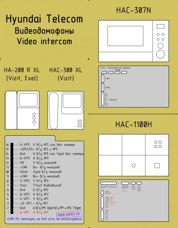 Hyundai_intercom_HAC_XL