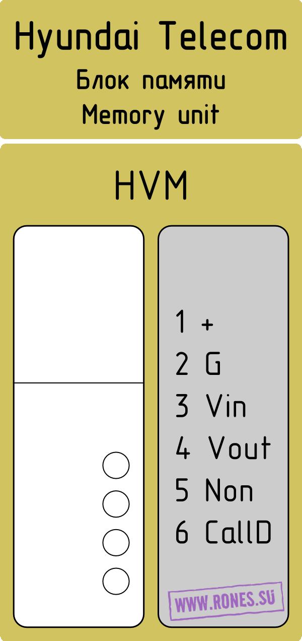 Блок памяти Hyundai