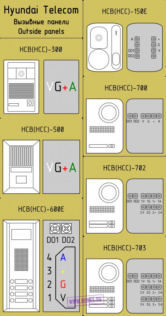 Контакты вызывных панелей домофонов Hyundai