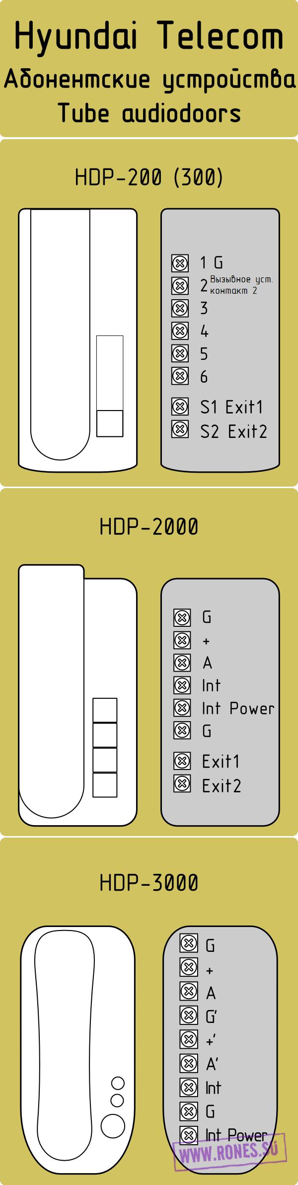Подключение аудиотрубки Hyundai