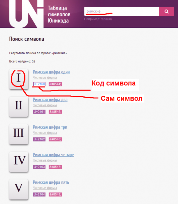 Таблица Unicode