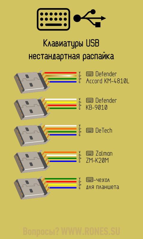 Keyboard_USB_AM_non-standard
