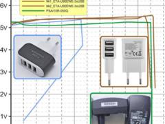 СЗУ с «компенсацией кабеля»