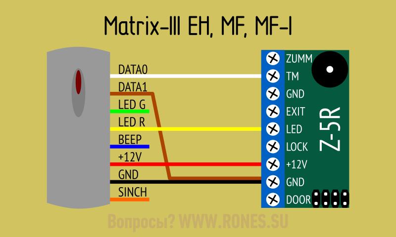 Инструкция на считыватель matrix z5