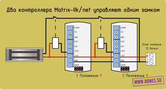 Matrix IIk-net_relay