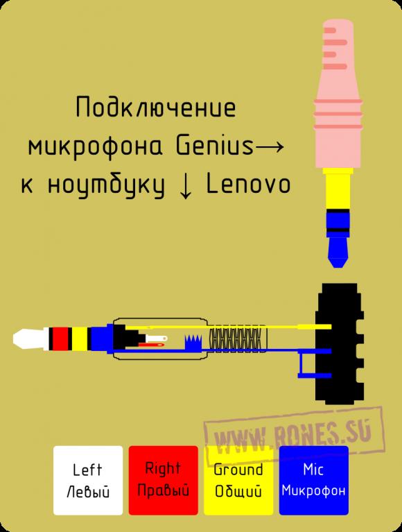 MicTRS_to_LenovoTRRS