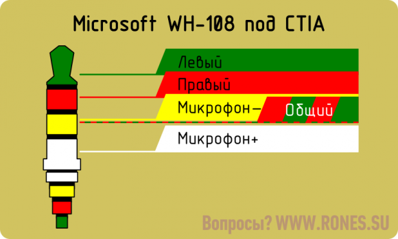 microsoft_wh-108_ctia
