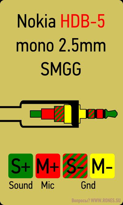 Распиновка гарнитуры HDB-5 mono 2.5mm