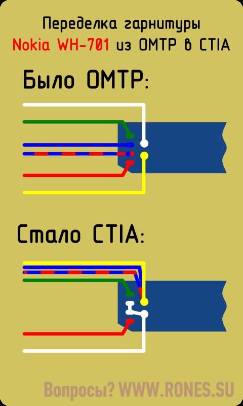 Nokia WH-701 to CTIA