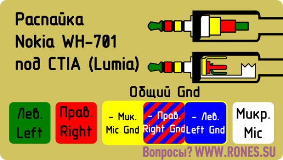 Nokia WH-701 to CTIA var