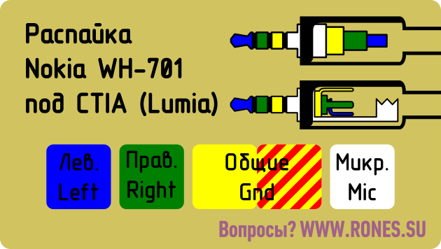 Nokia WH-701 to CTIA.