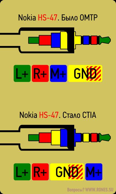 Переделка гарнитуры Nokia HS-47 plug rewire to CTIA