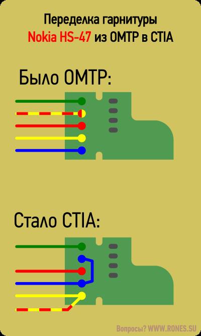 Переделка гарнитуры Nokia HS-47 remote rewire to CTIA