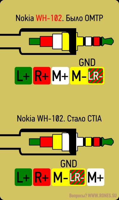 Переделка гарнитуры Nokia WH-102 plug rewire to CTIA