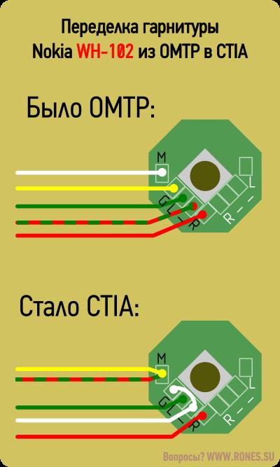 Переделка гарнитуры Nokia WH-102 remote rewire to CTIA