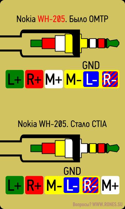 Переделка гарнитуры Nokia WH-205 plug rewire to CTIA