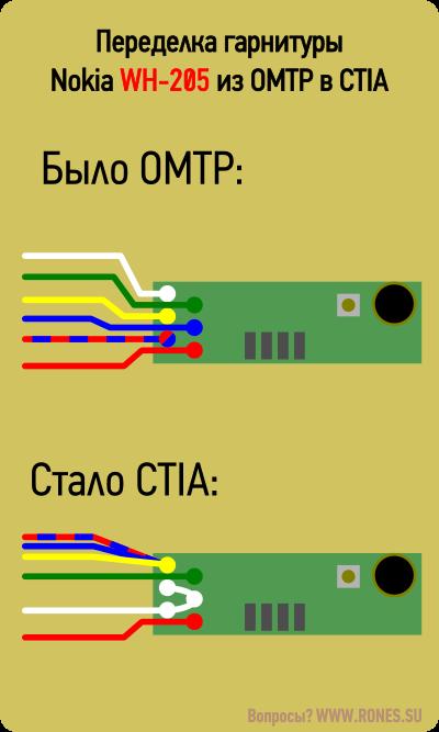 Переделка гарнитуры Nokia WH-205 remote rewire to CTIA