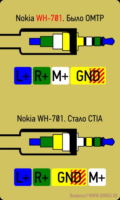 Переделка гарнитуры Nokia WH-701 plug rewire to CTIA