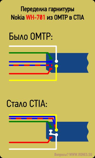 Переделка гарнитуры Nokia WH-701 remote rewire to CTIA