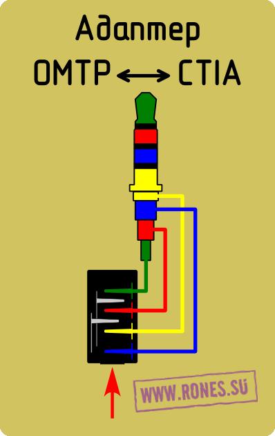 схема адаптера OMTP-CTIA