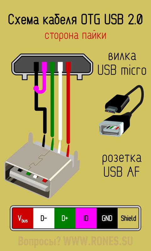 Схема otg кабель своими руками