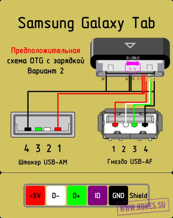Подключение зарядки к usb схема