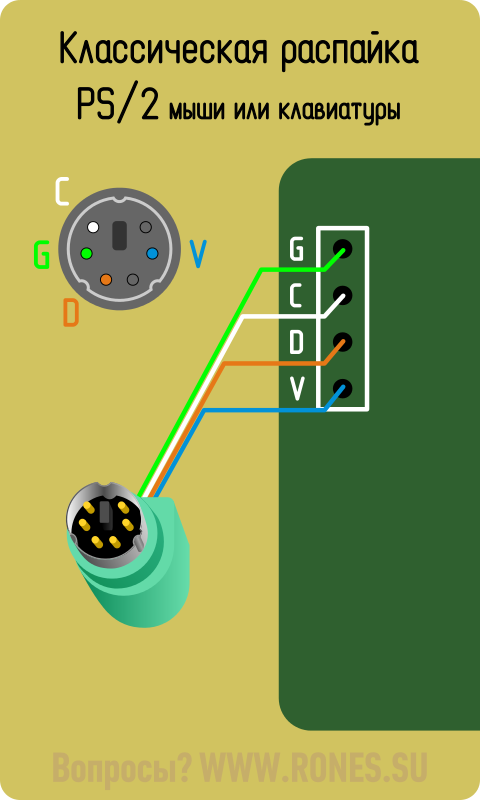 Распайка PS/2 мыши или клавиатуры