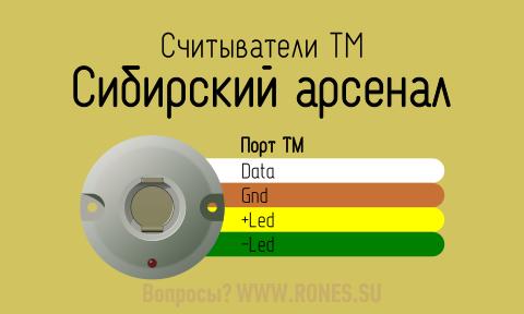 Подключить считыватель Порт TM Сибирский Арсенал