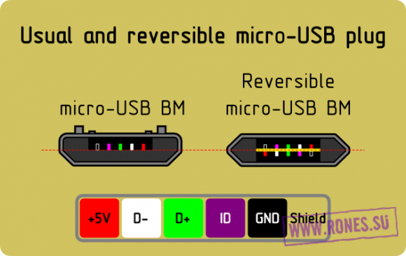 Reversible_micro-USB-BM