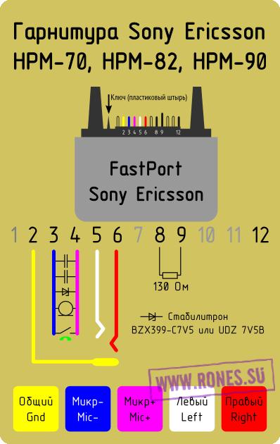 SE_HPM-70_82_90