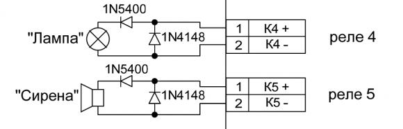 Signal-20M_diodes